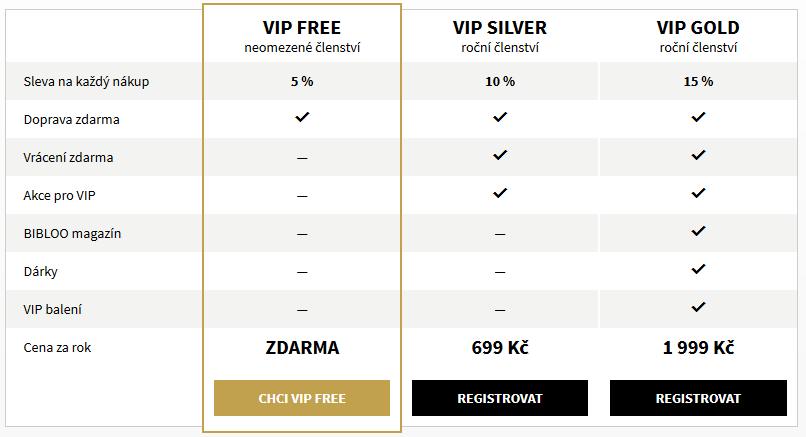 VIP Bibloo cz